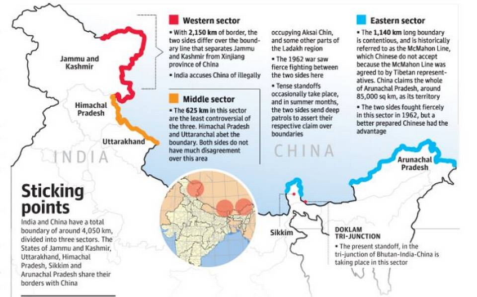India China Border Disputes Ias4sure