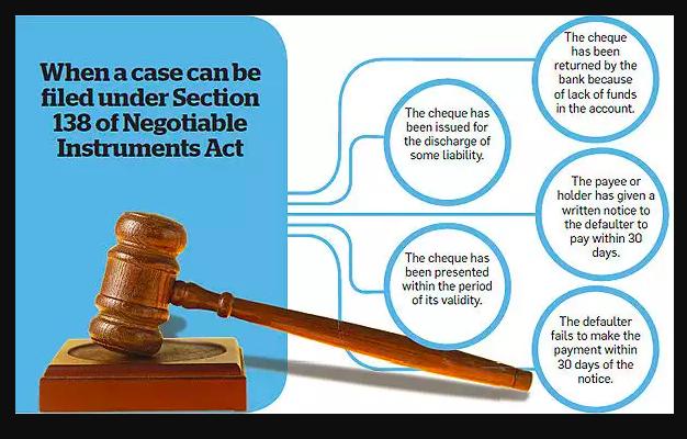 ias4sure.com - Negotiable Instruments (Amendment) Bill, 2017