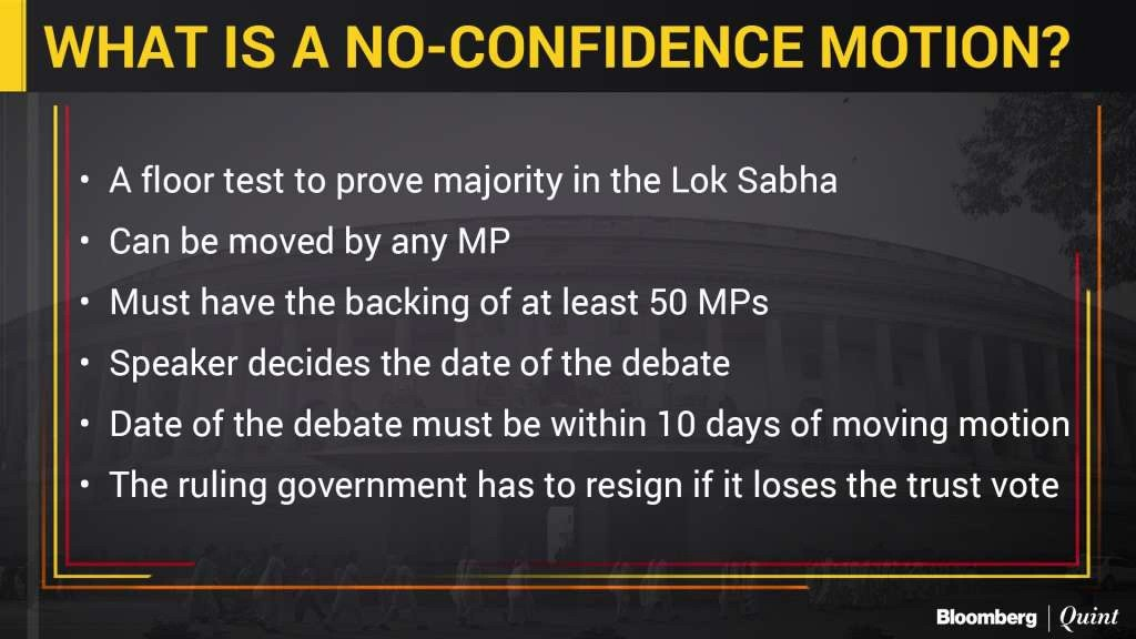 ias4sure.com - No-Confidence Motion