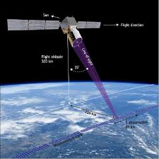 ias4sure.com - Aeolus satellite