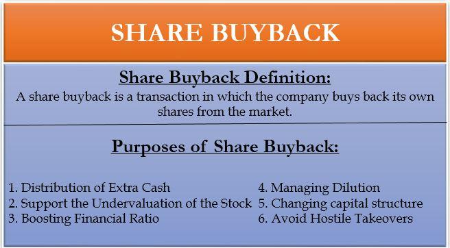 ias4sure.com - Share Buyback