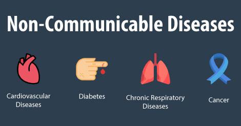 ias4sure.com - Non Communicable Disease